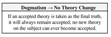 Dogmatism-theorem-box-only.jpg