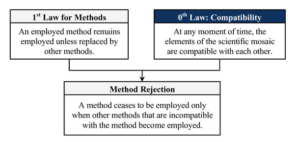 Method-rejection-theorem.jpg