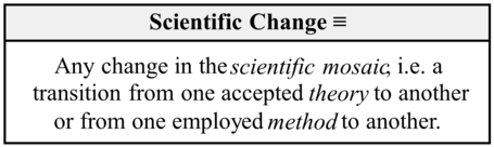 Scientific Change Barseghyan 2015.png