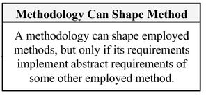 Methodology-shapes-method-box-only.jpg
