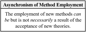 Asynchronism of Method Employment theorem (Barseghyan-2015).png
