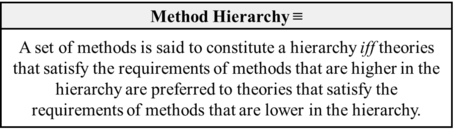 Method Hierarchy (Mercuri-Barseghyan-2019).png