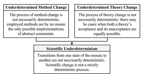 Scientific-underdetermination.jpg