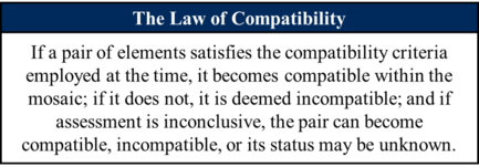 The Law of Compatibility (Fraser-Sarwar-2018).png