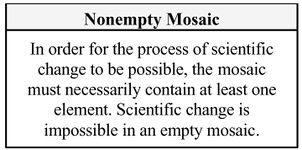 Non-empty-mosaic-theorem-box-only.jpg