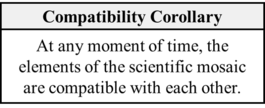 Compatibility Corollary (Fraser-Sarwar-2018).png