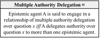 Multiple Authority Delegation (Patton-2019).png