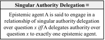 Singular Authority Delegation (Patton-2019).png