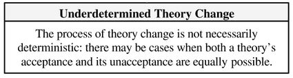 Underdetermined-theory-change-box-only.jpg