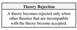 Theory-rejection-theorem-box-only.jpg